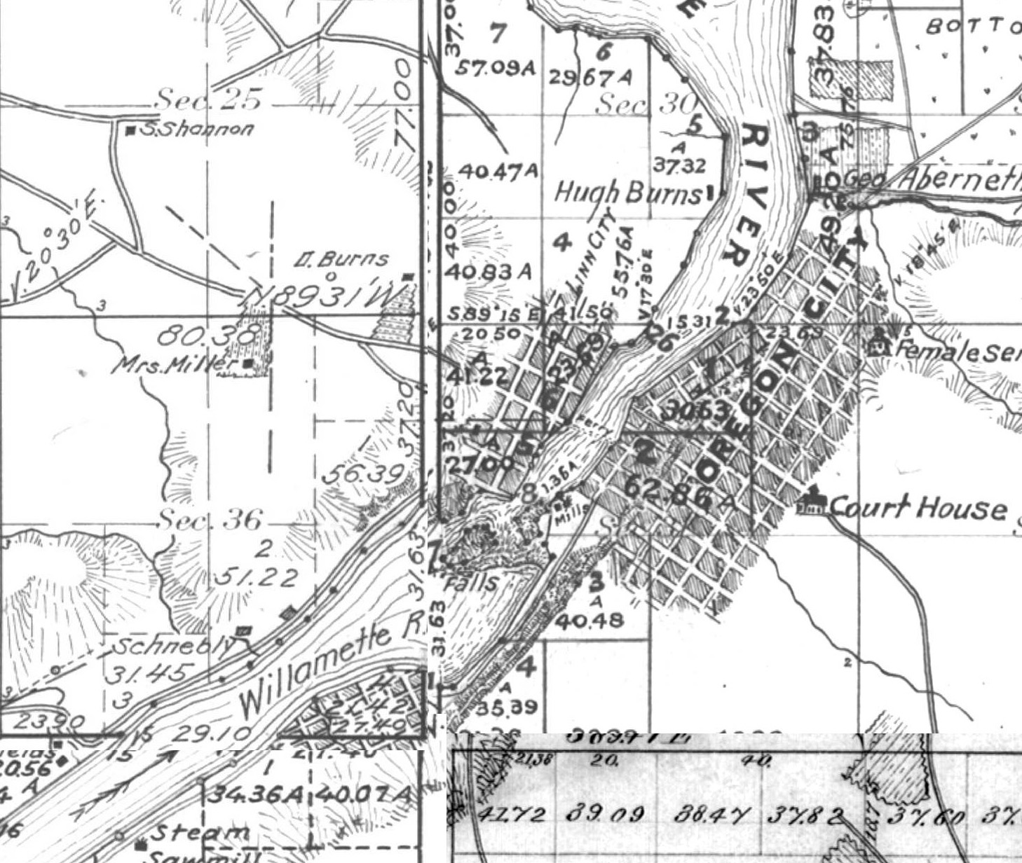 Fall City Oregon Map.People Above The Falls Canemah Village Ndnhistory Research