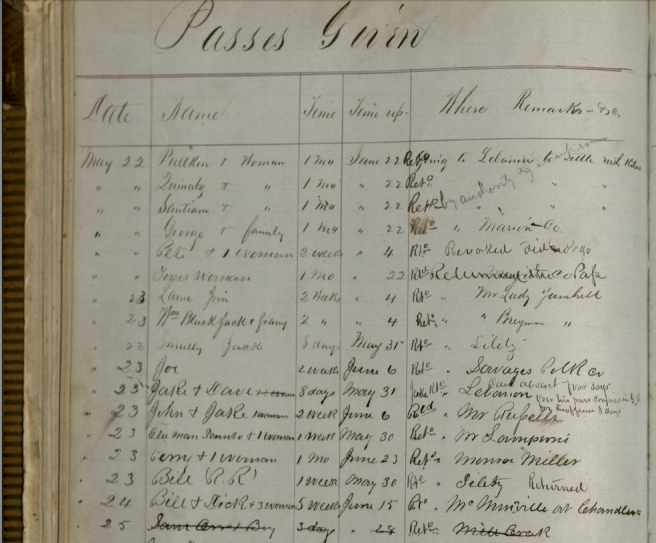 Passbook page 1, OHS collections