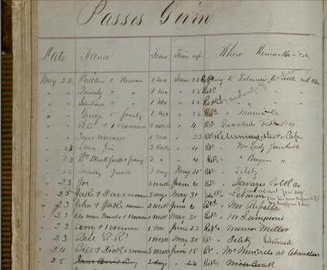 Grand Ronde Passbook, Oregon Historical Society