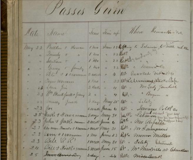 Grand Ronde Passbook, Oregon Historical Society