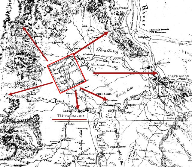 Trade routes of the Tualatin