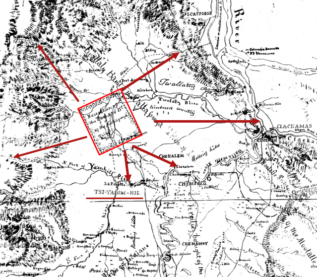 Trade routes of the Tualatin